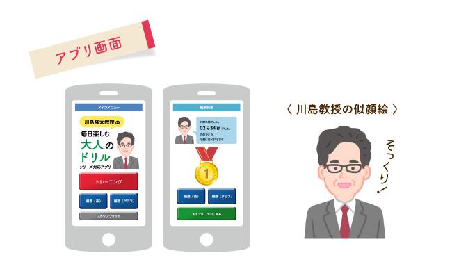 アプリ画面:〈 川島教授の似顔絵 〉