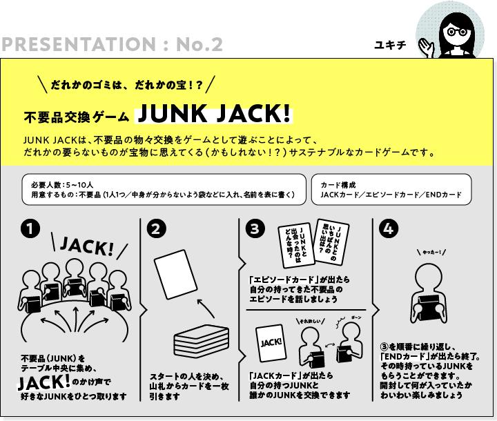 だれかのゴミはだれかの宝!?サステナブル不要品交換カードゲームJUNK JACK